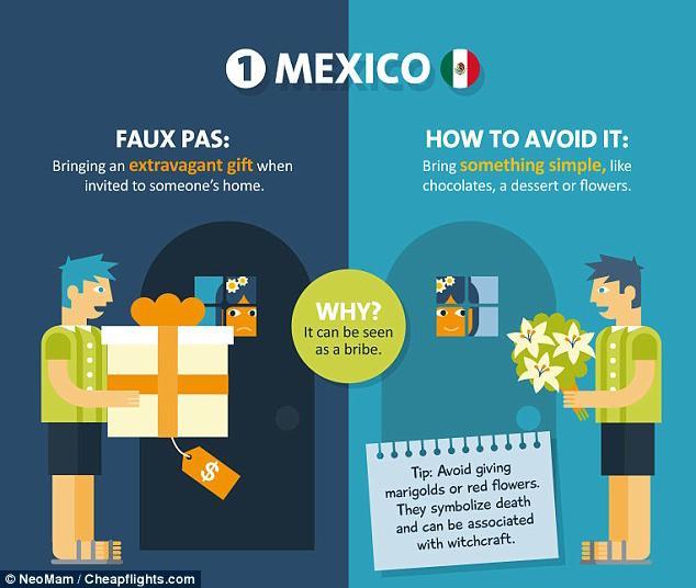 各國文化禁忌? 可愛插畫圖表告訴你如何入境隨俗 - LaVie 設計改變世界